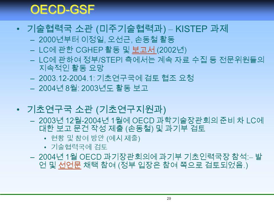 29OECD-GSF 기술협력국 소관 ( 미주기술협력과 ) – KISTEP 과제 –2000 년부터 이정일, 오선근, 손동철 활동 –LC 에 관한 CGHEP 활동 및 보고서 (2002 년 ) 보고서 –LC 에 관하여 정부 /STEPI 측에서는 계속 자료 수집 등 전문위원들의 지속적인 활동 요망 –2003.12-2004.1: 기초연구국에 검토 협조 요청 –2004 년 8 월 : 2003 년도 활동 보고 기초연구국 소관 ( 기초연구지원과 ) –2003 년 12 월 -2004 년 1 월에 OECD 과학기술장관회의 준비 차 LC 에 대한 보고 문건 작성 제출 ( 손동철 ) 및 과기부 검토 현황 및 참여 방안 ( 예시 제출 ) 기술협력국에 검토 –2004 년 1 월 OECD 과기장관회의에 과기부 기초인력국장 참석 : – 발 언 및 선언문 채택 참여 ( 정부 입장은 참여 쪽으로 검토되었음.) 선언문