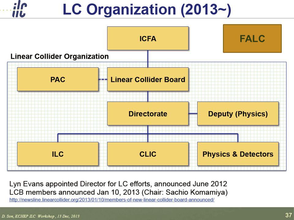 D. Son, KCHEP ILC Workshop, 13 Dec, 2013 37 FALC