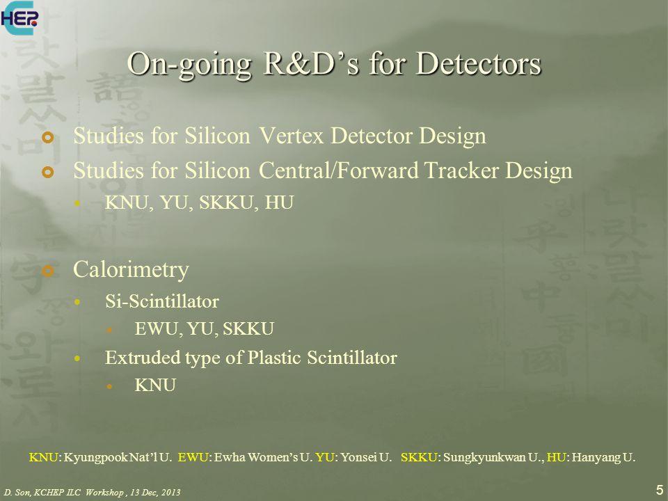 5 On-going R&D's for Detectors  Studies for Silicon Vertex Detector Design  Studies for Silicon Central/Forward Tracker Design KNU, YU, SKKU, HU  Calorimetry Si-Scintillator EWU, YU, SKKU Extruded type of Plastic Scintillator KNU KNU: Kyungpook Nat'l U.
