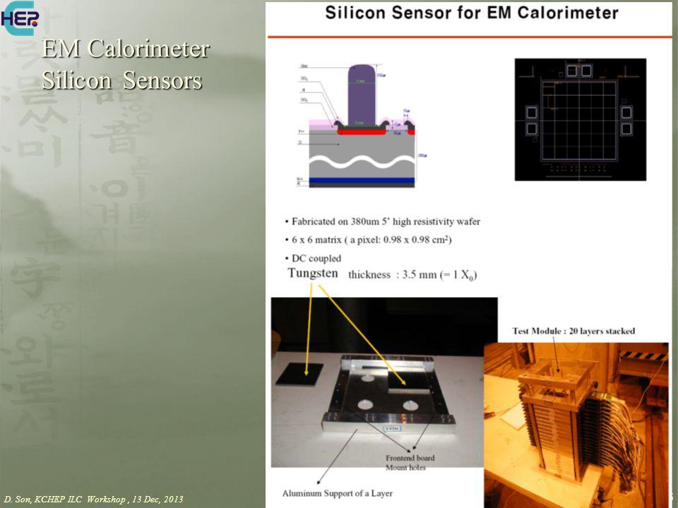 D. Son, KCHEP ILC Workshop, 13 Dec, 2013 6 EM Calorimeter Silicon Sensors