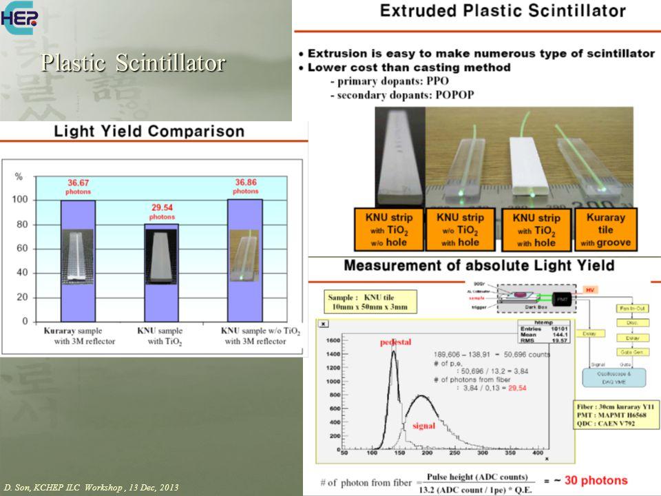 D. Son, KCHEP ILC Workshop, 13 Dec, 2013 7 Plastic Scintillator