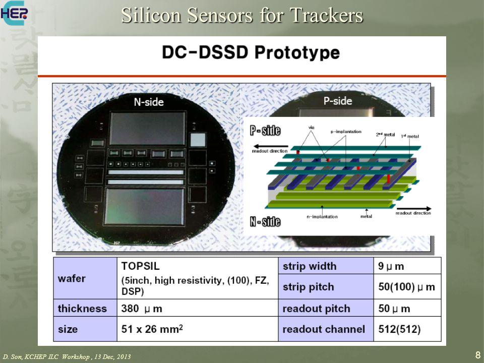 D. Son, KCHEP ILC Workshop, 13 Dec, 2013 8 Silicon Sensors for Trackers