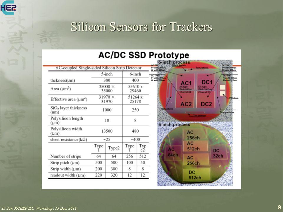 D. Son, KCHEP ILC Workshop, 13 Dec, 2013 9 Silicon Sensors for Trackers