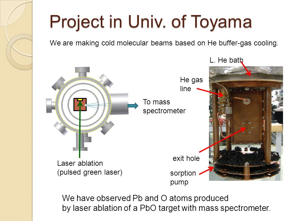 Project in Univ. of Toyama We are making cold molecular beams based on He buffer-gas cooling. We have observed Pb and O atoms produced by laser ablati