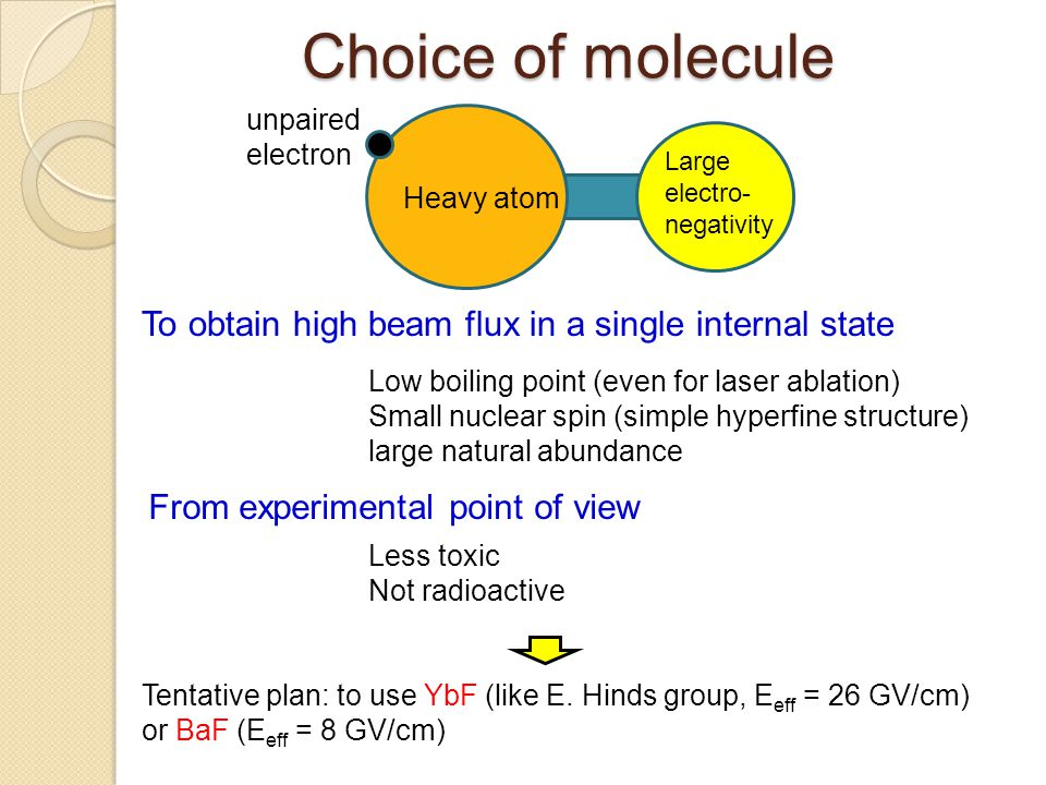 Choice of molecule Heavy atom Large electro- negativity To obtain high beam flux in a single internal state Low boiling point (even for laser ablation