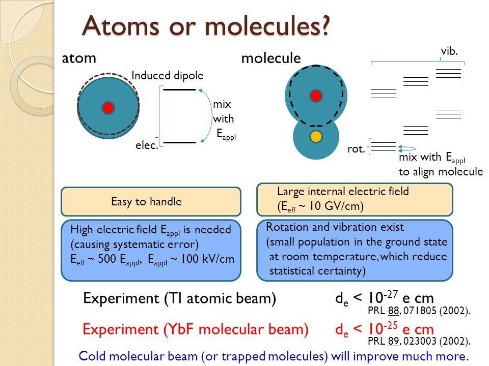 Atoms or molecules? atom molecule Experiment (Tl atomic beam) d e < 10 -27 e cm Experiment (YbF molecular beam)d e < 10 -25 e cm Cold molecular beam (