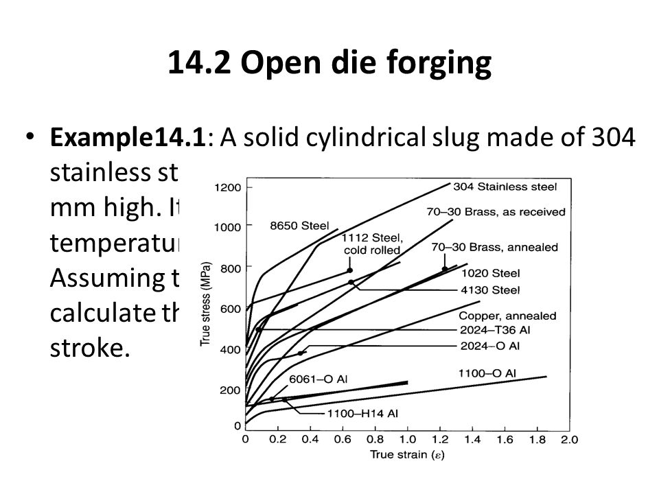 14.2 Open die forging Example14.1: A solid cylindrical slug made of 304 stainless steel is 150 mm in diameter and 100 mm high. It is reduced in height