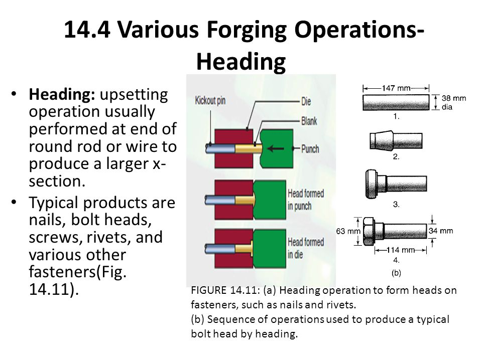 Heading: upsetting operation usually performed at end of round rod or wire to produce a larger x- section. Typical products are nails, bolt heads, scr