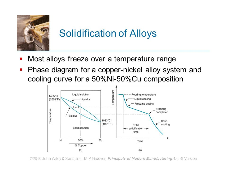 ©2010 John Wiley & Sons, Inc. M P Groover, Principals of Modern Manufacturing 4/e SI Version Solidification of Alloys  Most alloys freeze over a temp