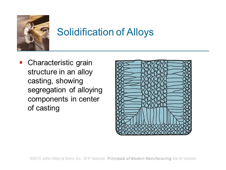 ©2010 John Wiley & Sons, Inc. M P Groover, Principals of Modern Manufacturing 4/e SI Version  Characteristic grain structure in an alloy casting, sho