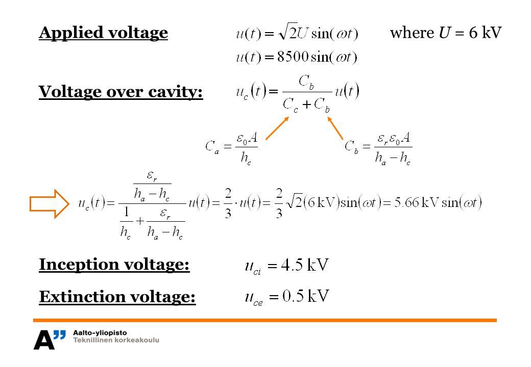 Voltage over cavity: Applied voltagewhere U = 6 kV Inception voltage: Extinction voltage: