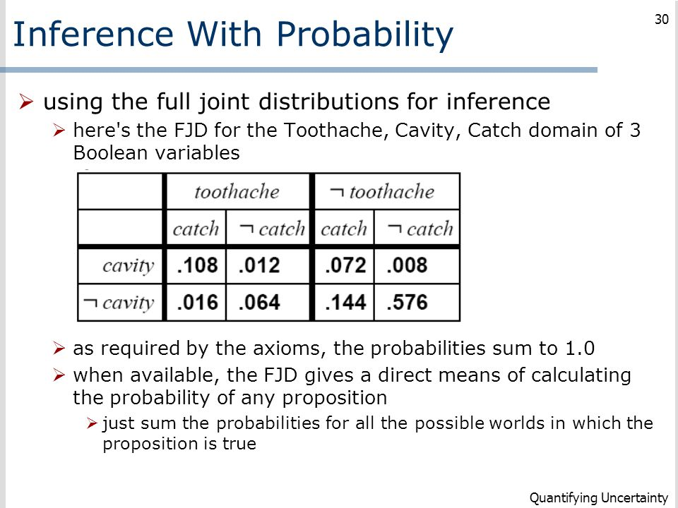 Inference With Probability  using the full joint distributions for inference  here's the FJD for the Toothache, Cavity, Catch domain of 3 Boolean va