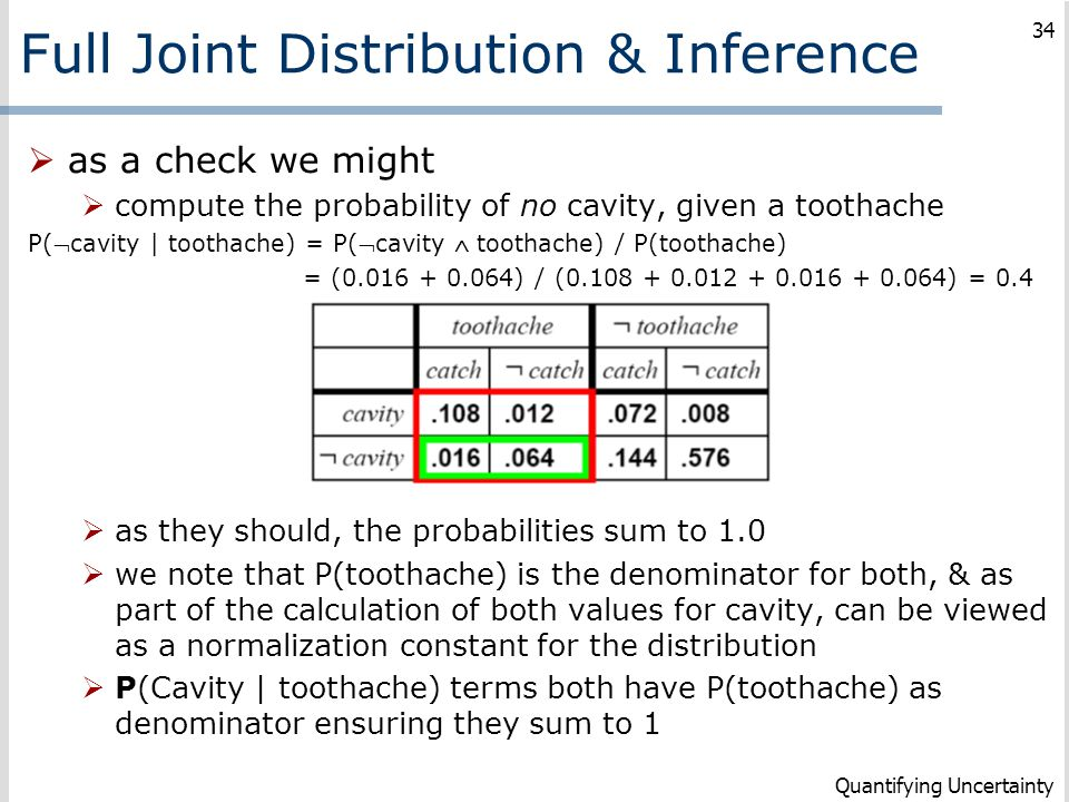 Full Joint Distribution & Inference  as a check we might  compute the probability of no cavity, given a toothache P(cavity | toothache) = P(cavity
