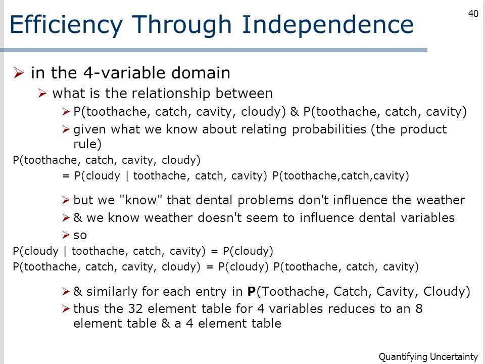 Efficiency Through Independence  in the 4-variable domain  what is the relationship between  P(toothache, catch, cavity, cloudy) & P(toothache, cat