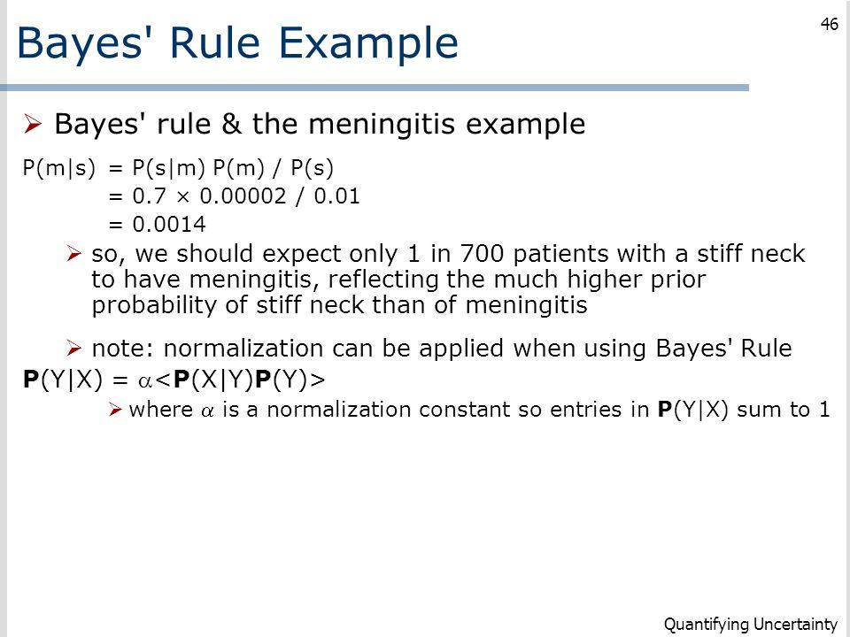 Bayes' Rule Example  Bayes' rule & the meningitis example P(m|s) = P(s|m) P(m) / P(s) = 0.7 × 0.00002 / 0.01 = 0.0014  so, we should expect only 1 i