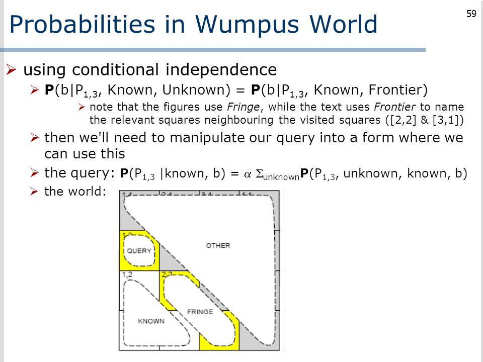 Probabilities in Wumpus World  using conditional independence  P(b|P 1,3, Known, Unknown) = P(b|P 1,3, Known, Frontier)  note that the figures use