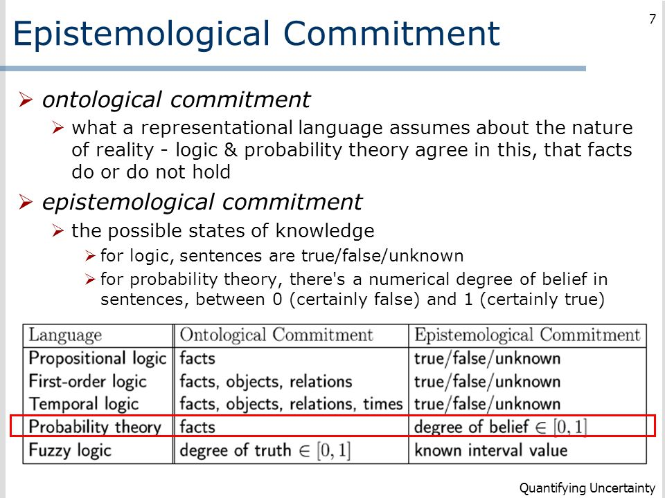 7 Epistemological Commitment  ontological commitment  what a representational language assumes about the nature of reality - logic & probability the