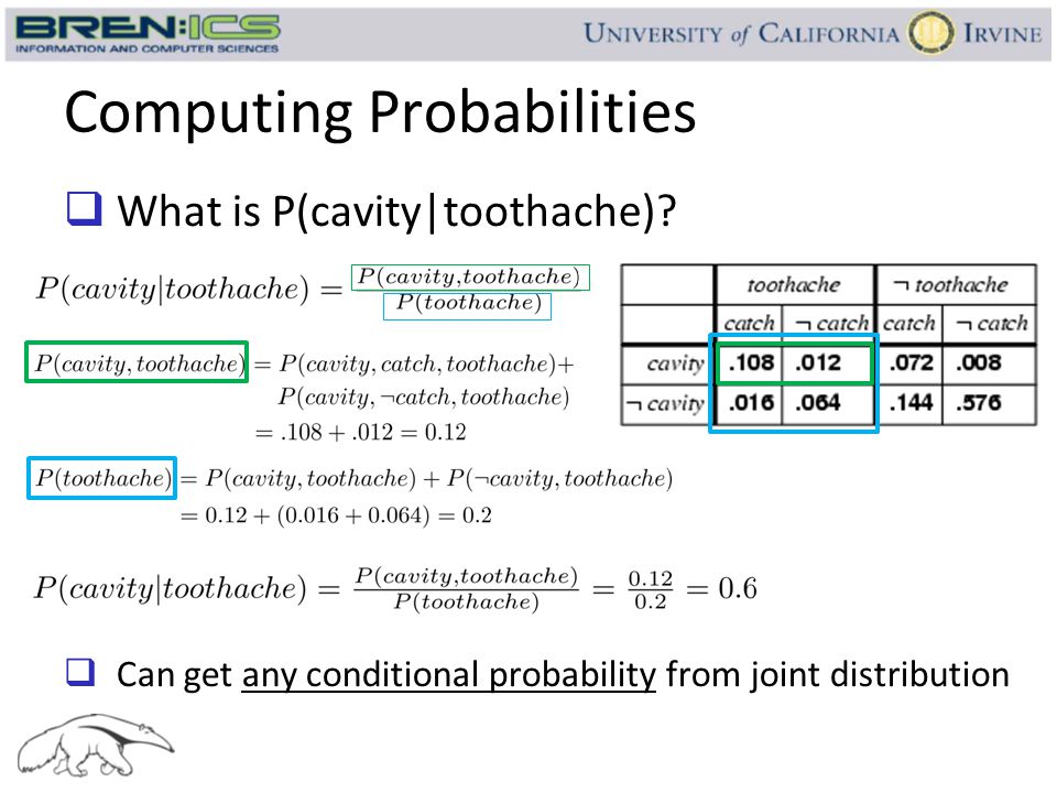 Computing Probabilities  What is P(cavity|toothache)?  Can get any conditional probability from joint distribution