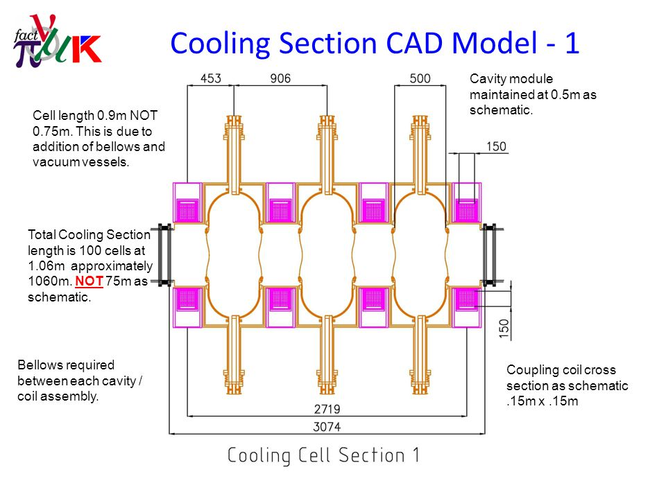 Cooling Section CAD Model - 2 Cell length 0.9m NOT 0.75m.