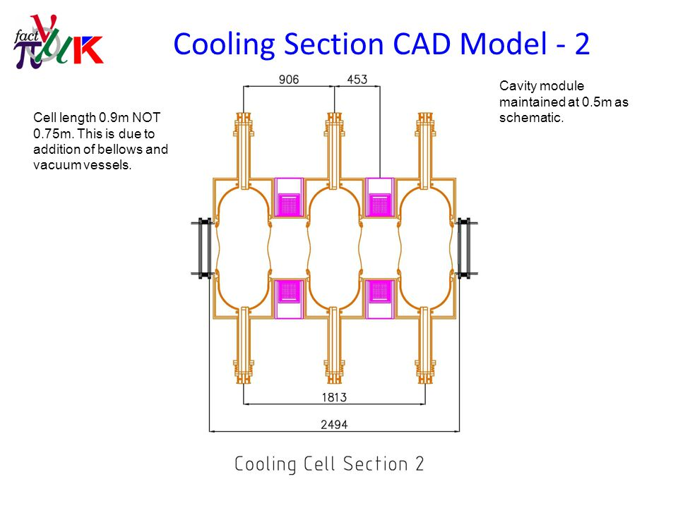 Cooling Section CAD Model - 3 Total Cooling Section length is approximately 95.7m.