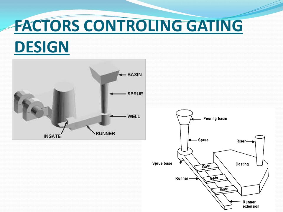 FACTORS CONTROLING GATING DESIGN