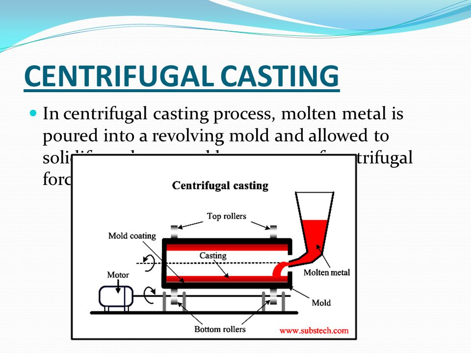 CENTRIFUGAL CASTING In centrifugal casting process, molten metal is poured into a revolving mold and allowed to solidify molten metal by pressure of centrifugal force.