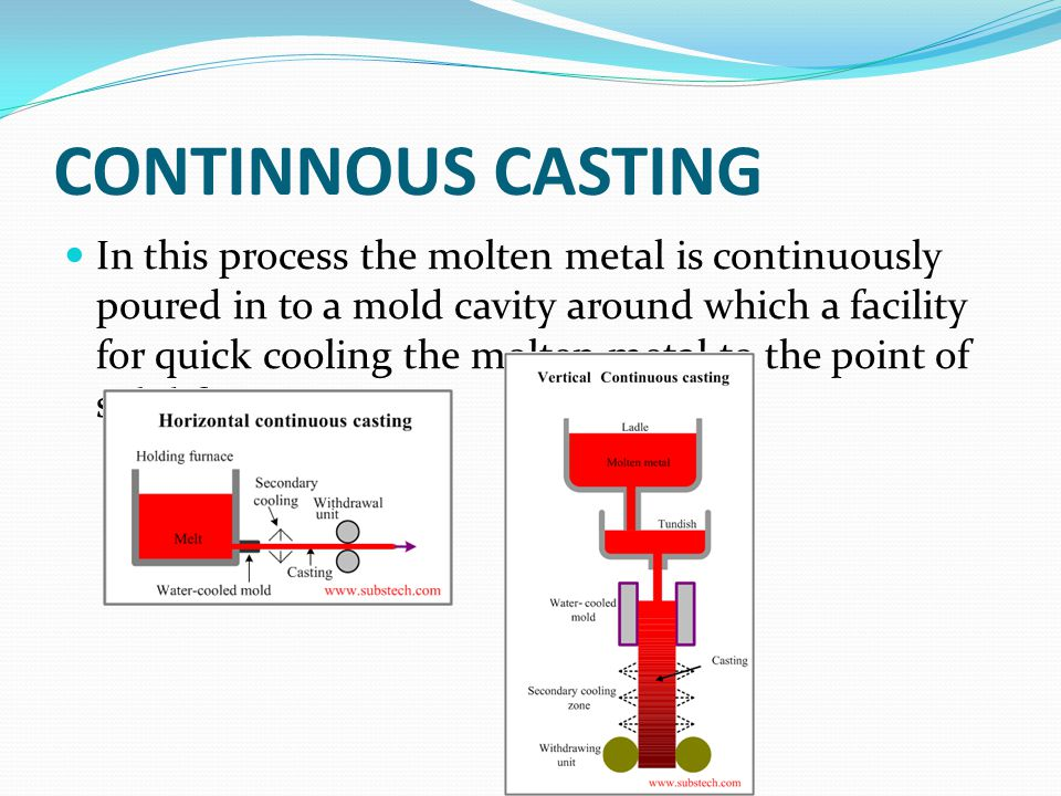 CONTINNOUS CASTING In this process the molten metal is continuously poured in to a mold cavity around which a facility for quick cooling the molten metal to the point of solidification.