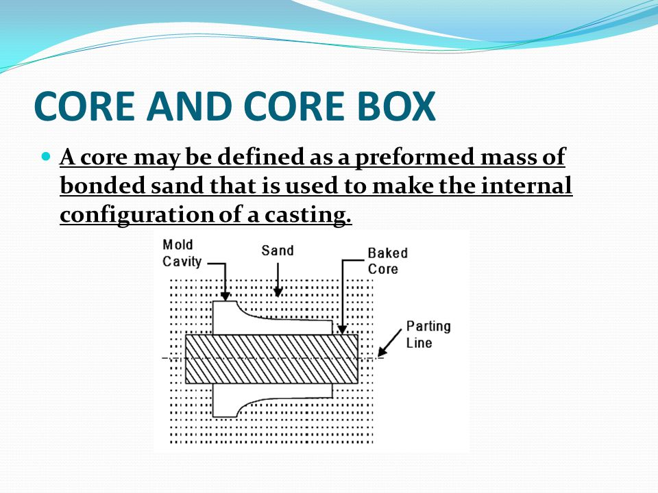 CORE AND CORE BOX A core may be defined as a preformed mass of bonded sand that is used to make the internal configuration of a casting.