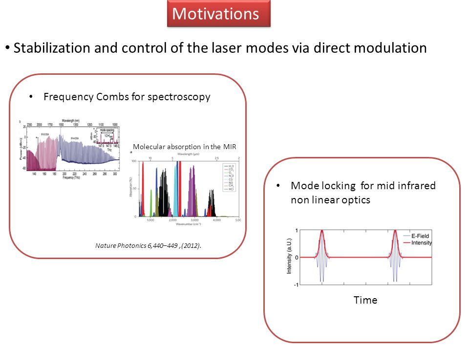 Motivations Stabilization and control of the laser modes via direct modulation Time Mode locking for mid infrared non linear optics Nature Photonics 6,440–449,(2012).