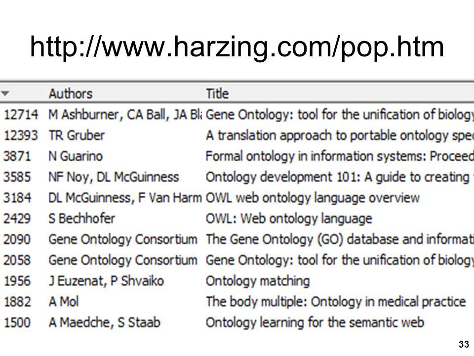 http://www.harzing.com/pop.htm 33