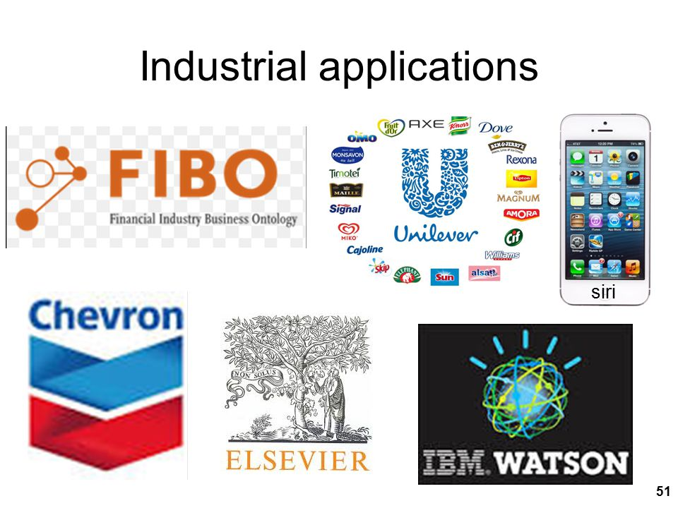 Industrial applications 51 siri