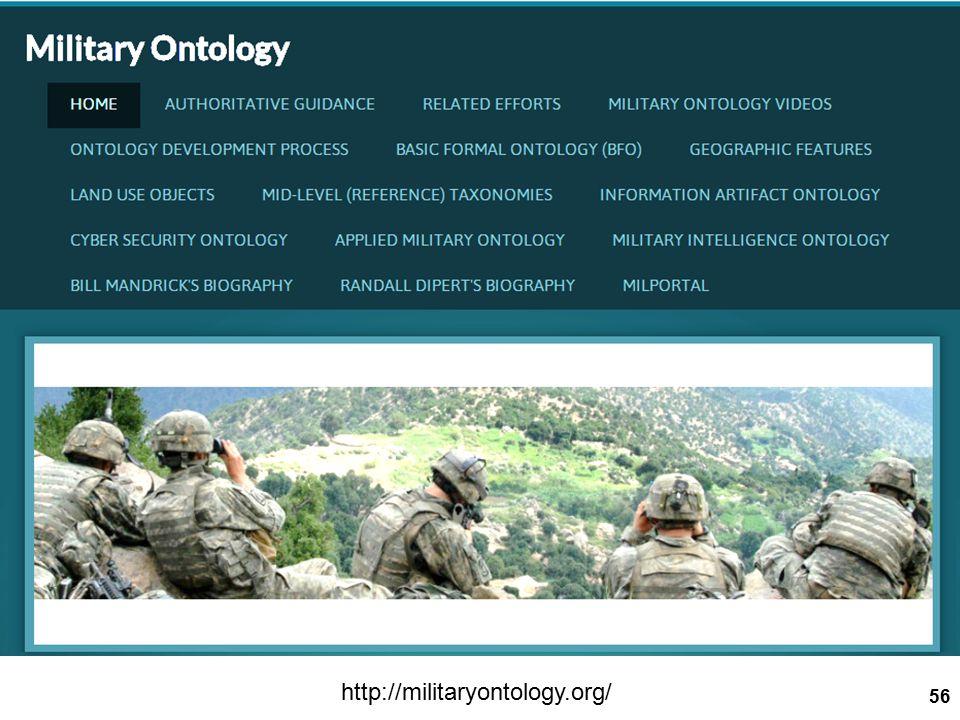 56 http://militaryontology.org/