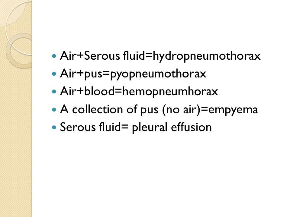 Air+Serous fluid=hydropneumothorax Air+pus=pyopneumothorax Air+blood=hemopneumhorax A collection of pus (no air)=empyema Serous fluid= pleural effusion