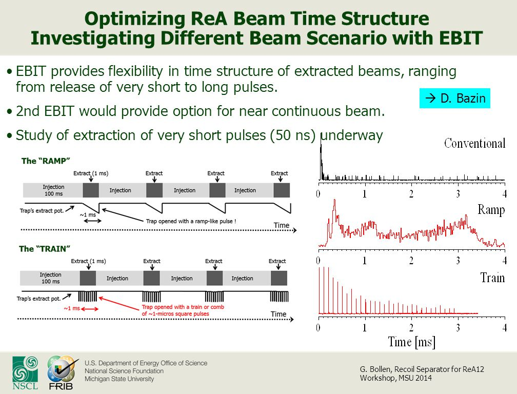 Optimizing ReA Beam Time Structure Investigating Different Beam Scenario with EBIT EBIT provides flexibility in time structure of extracted beams, ranging from release of very short to long pulses.