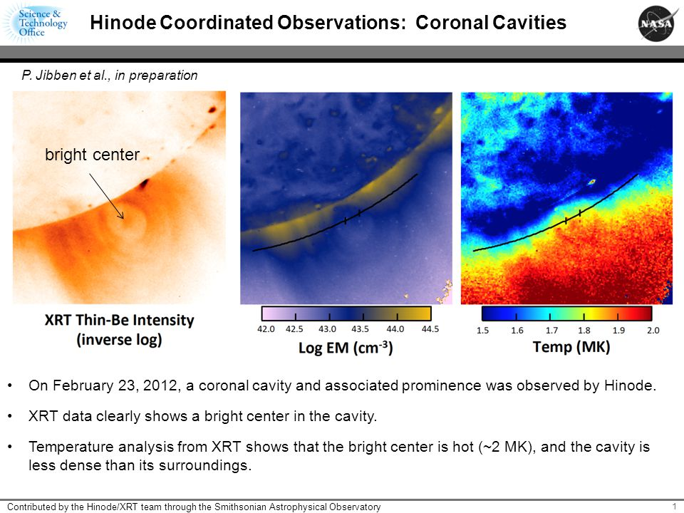 1 Hinode Coordinated Observations: Coronal Cavities On February 23, 2012, a coronal cavity and associated prominence was observed by Hinode.