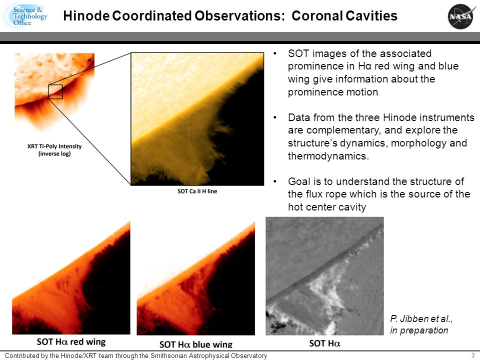 3 Hinode Coordinated Observations: Coronal Cavities SOT images of the associated prominence in Hα red wing and blue wing give information about the prominence motion Data from the three Hinode instruments are complementary, and explore the structure's dynamics, morphology and thermodynamics.