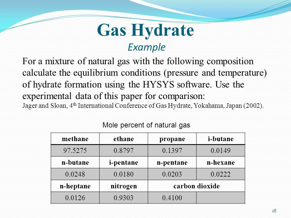 Gas Hydrate Example 18 For a mixture of natural gas with the following composition calculate the equilibrium conditions (pressure and temperature) of hydrate formation using the HYSYS software.