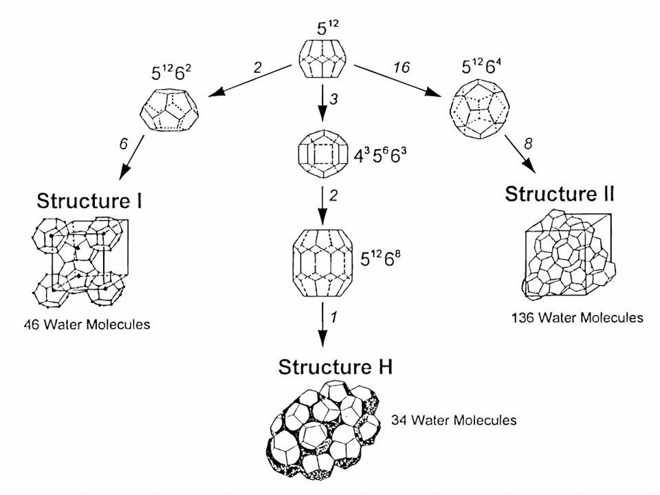 Gas Hydrate 3