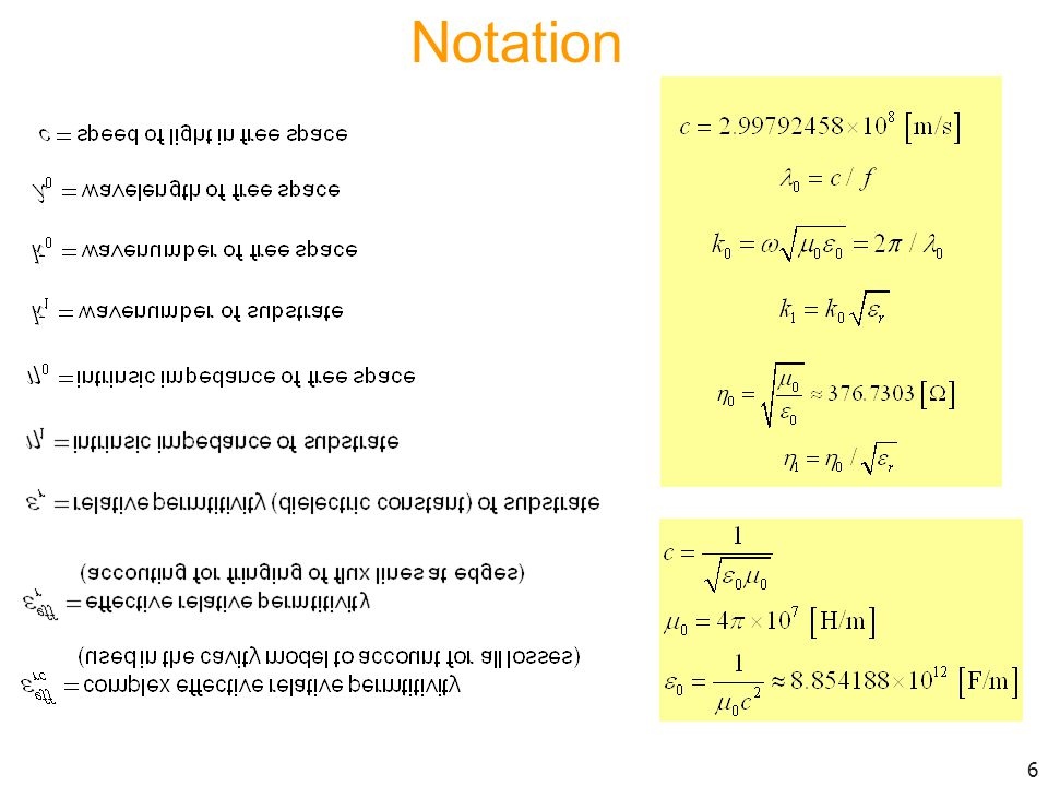 where The input impedance is in the form 197 where After some algebra, we can write this as follows: Input Impedance RLC Model