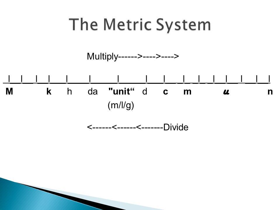 Multiply------>---->----> l__l__ l__l___l____l_____l_____l___l__ _l_ _l_ _l__l__ l __l__l M k h da