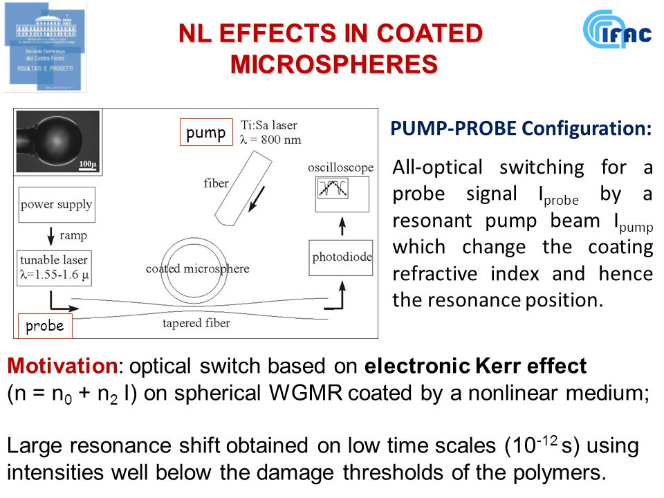 NL EFFECTS IN COATED MICROSPHERES pump probe Motivation: optical switch based on electronic Kerr effect (n = n 0 + n 2 I) on spherical WGMR coated by a nonlinear medium; Large resonance shift obtained on low time scales (10 -12 s) using intensities well below the damage thresholds of the polymers.