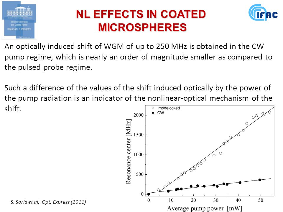 NL EFFECTS IN COATED MICROSPHERES An optically induced shift of WGM of up to 250 MHz is obtained in the CW pump regime, which is nearly an order of magnitude smaller as compared to the pulsed probe regime.