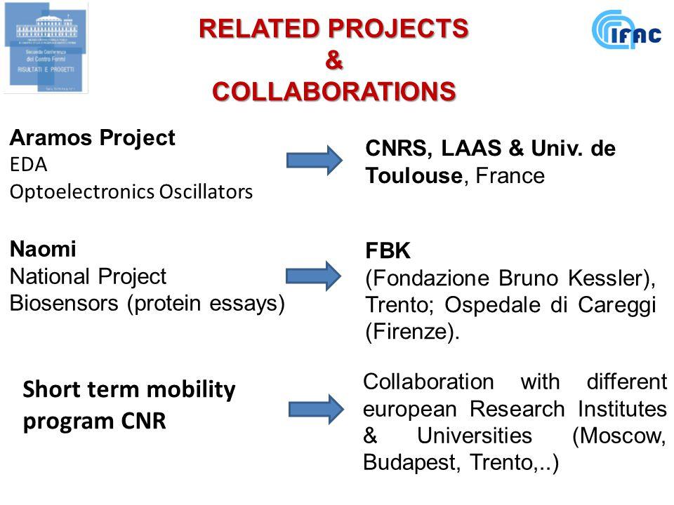 RELATED PROJECTS &COLLABORATIONS Aramos Project EDA Optoelectronics Oscillators Naomi National Project Biosensors (protein essays) FBK (Fondazione Bruno Kessler), Trento; Ospedale di Careggi (Firenze).