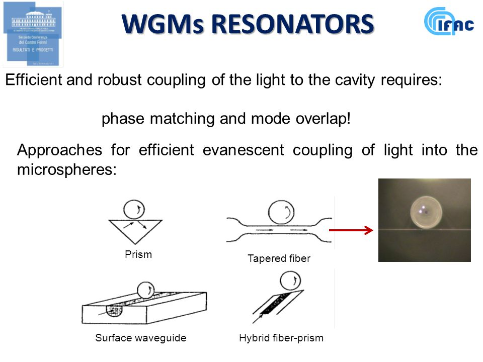 WGMs RESONATORS Efficient and robust coupling of the light to the cavity requires: phase matching and mode overlap.