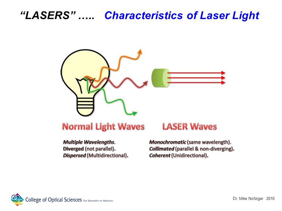 Dr. Mike Nofziger 2010 LASERS ….. Characteristics of Laser Light