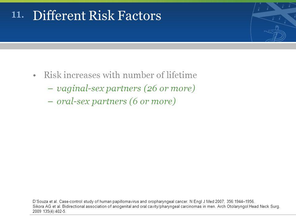 11. Risk increases with number of lifetime –vaginal-sex partners (26 or more) –oral-sex partners (6 or more) Different Risk Factors D'Souza et al. Cas