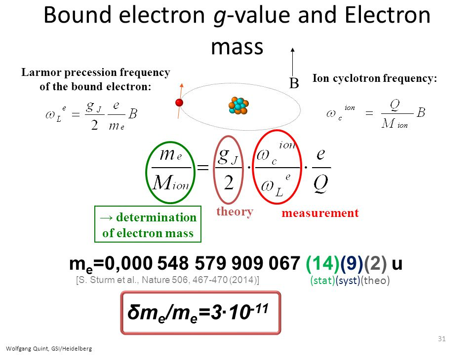 Bound electron g-value and Electron mass 31 Ion cyclotron frequency: Larmor precession frequency of the bound electron: Larmor precession frequency of