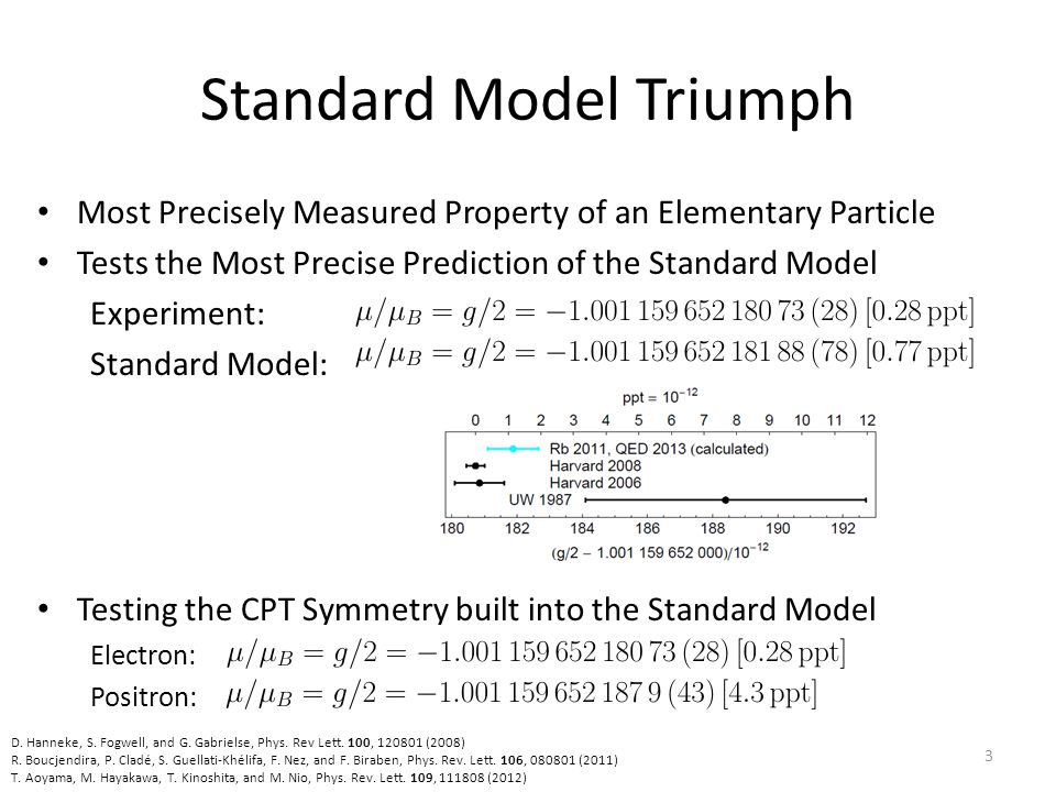 Standard Model Triumph Most Precisely Measured Property of an Elementary Particle Tests the Most Precise Prediction of the Standard Model Experiment: