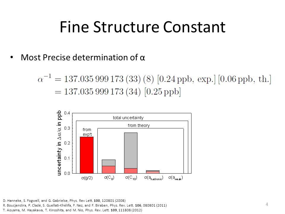 Fine Structure Constant Most Precise determination of α 4 D.