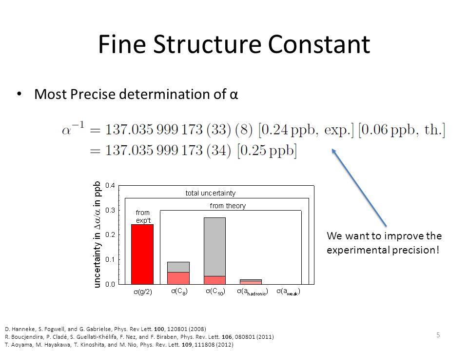 Fine Structure Constant Most Precise determination of α 5 D.